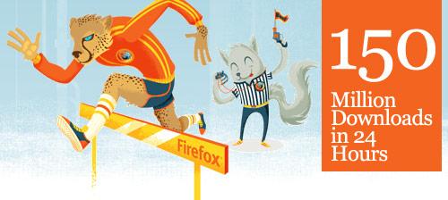 firefox150mil