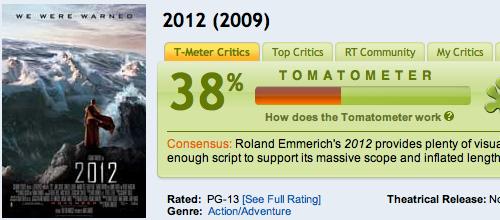 2012-tomatoes